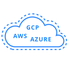 AWS, AZURE, GCP OR PRIVATE CLOUD ENVIRONMENTS